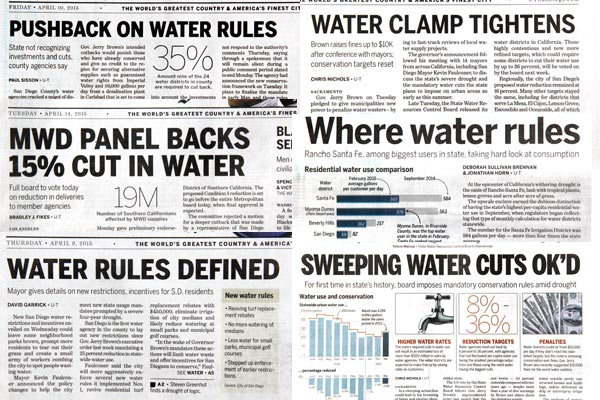 water headlines, san diego UT, april 2015.